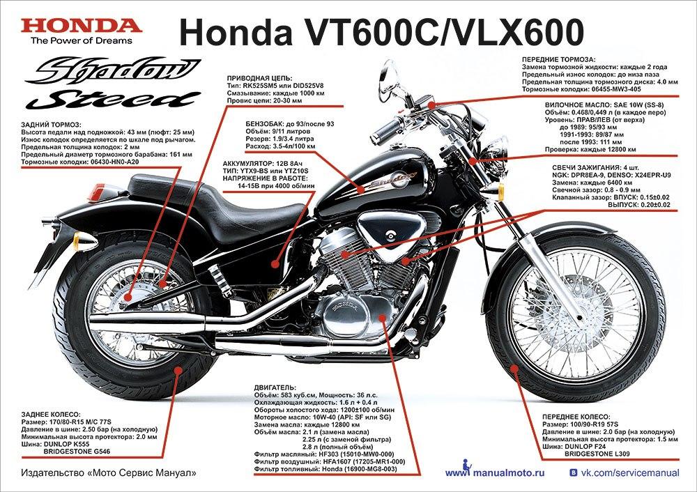 Плакаты Honda Shadow/Steed 600/400 (1988-1996)