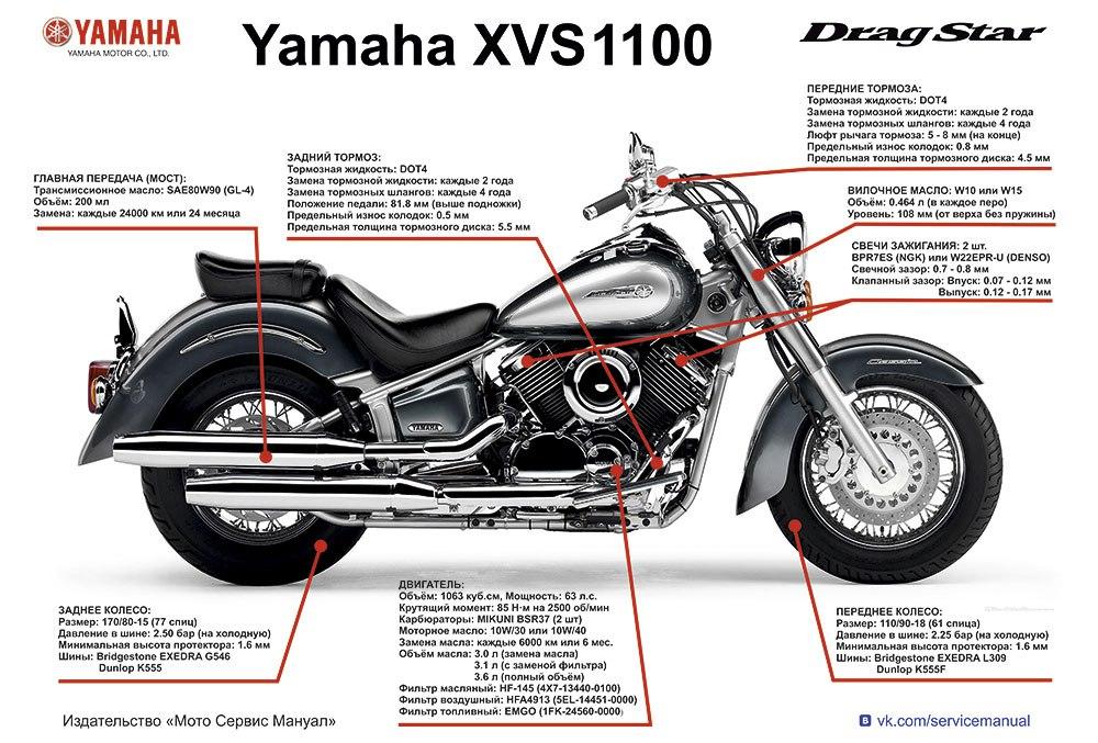 Комплект плакатов Yamaha XVS1100 Dragstar