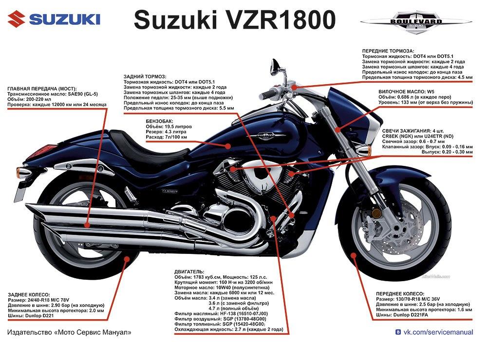 Комплект плакатов Suzuki VZR1800 Boulevard