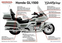 Плакат-Шпаргалка Honda GL 1500 Goldwing