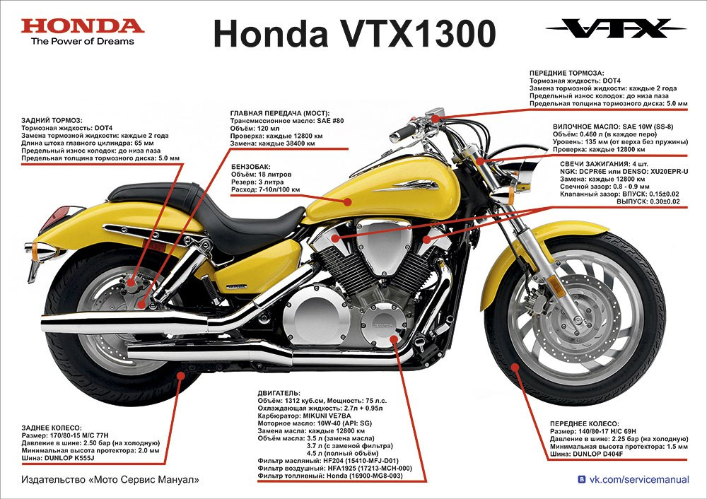 Плакаты Honda VTX 1300